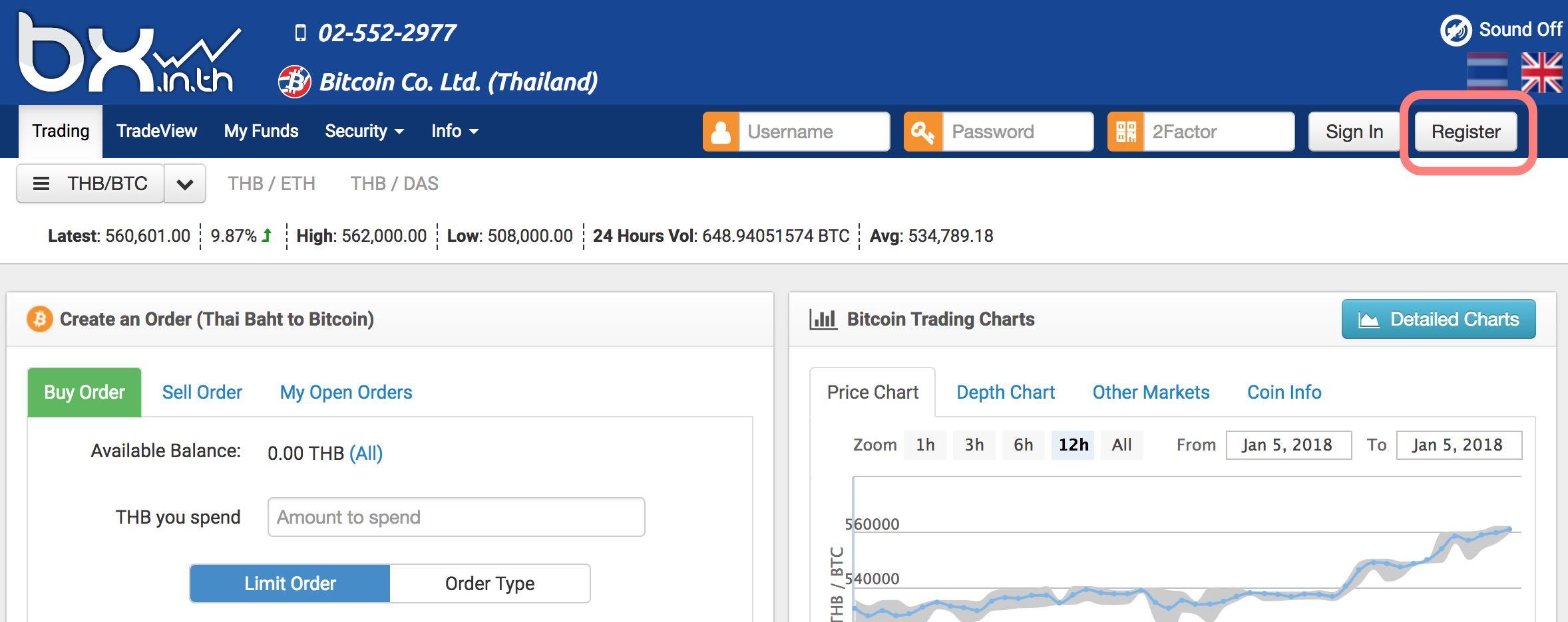 タイの仮想通貨取引所 Bx.in.thの口座開設&入金方法